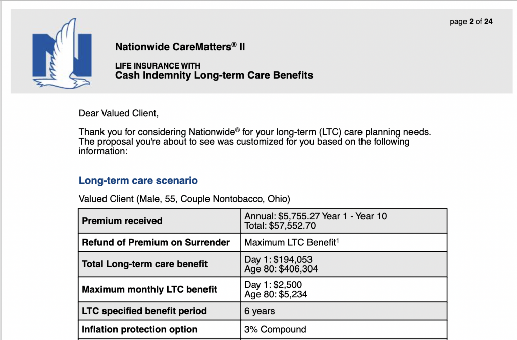 Nationwide CareMatters Quote compared to Lincoln MoneyGuard Quote Male